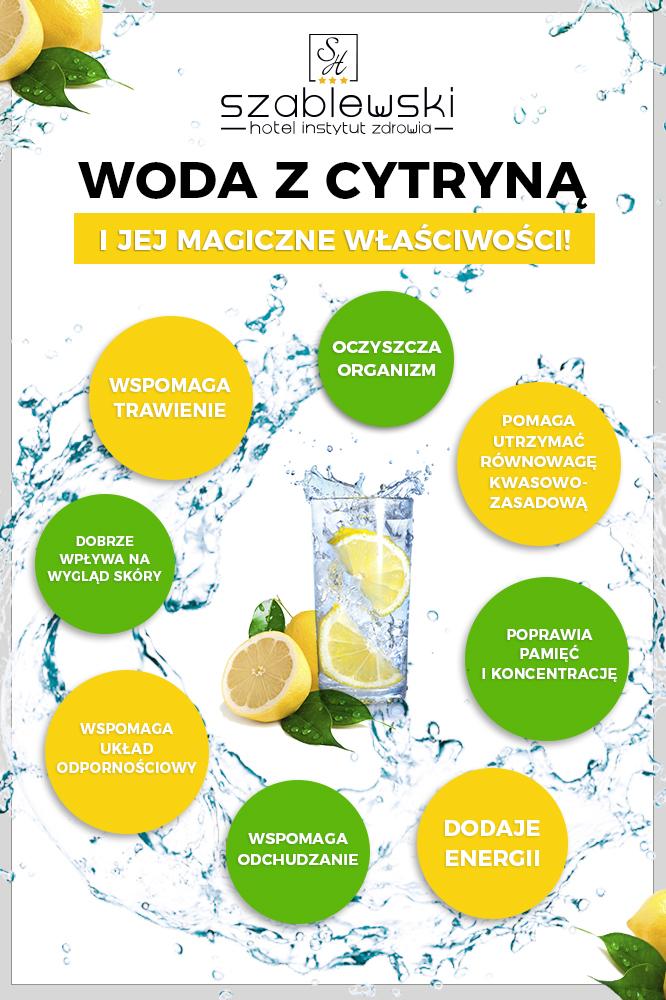 woda z cytryną właściwości
